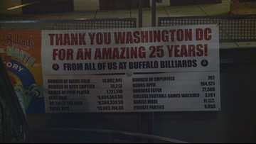 Buffalo Billiards closes after 25 years, but not before selling over 10 million beers