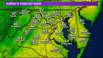 Isolated showers tonight and Easter Sunday, highs Sunday hold in the 60s