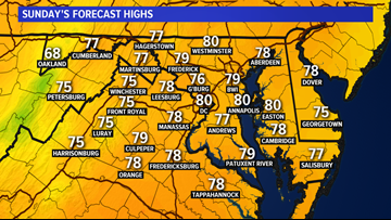 Mild again Sunday, here's how long it lasts