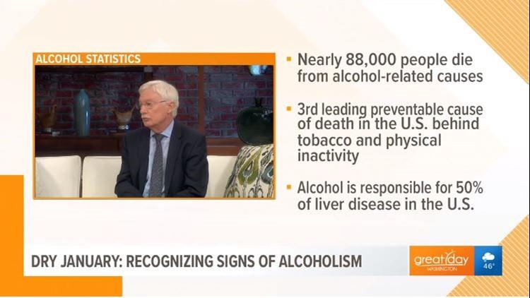 NIAAA stats on Alcoholism