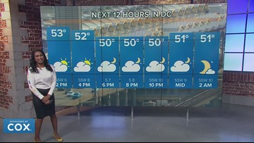 Showers return to start the weekend