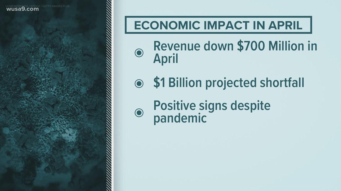 Here is the economic impact of coronavirus in Virginia