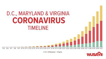 Coronavirus updates: April 3