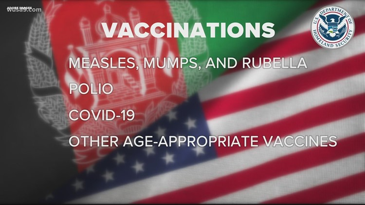 Verify: Yes, Afghan refugees are required to be vaccinated against COVID-19 and other diseases