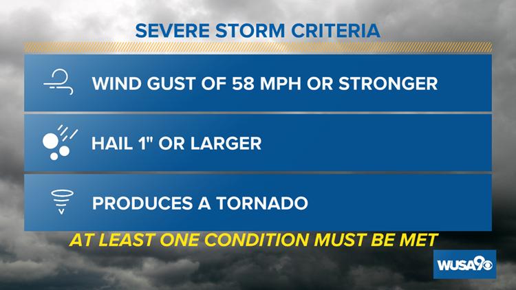 Severe Thunderstorm Criteria
