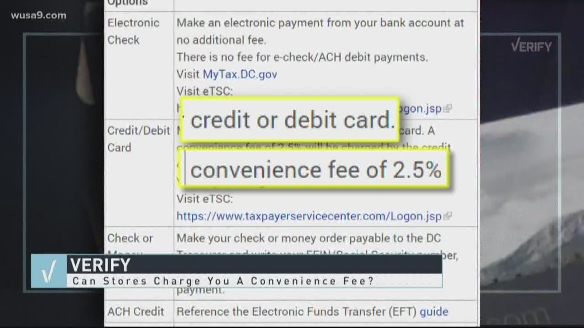 Verify Can You Be Charged A Convenience Fee For Using A Credit Card Wusa9 Com