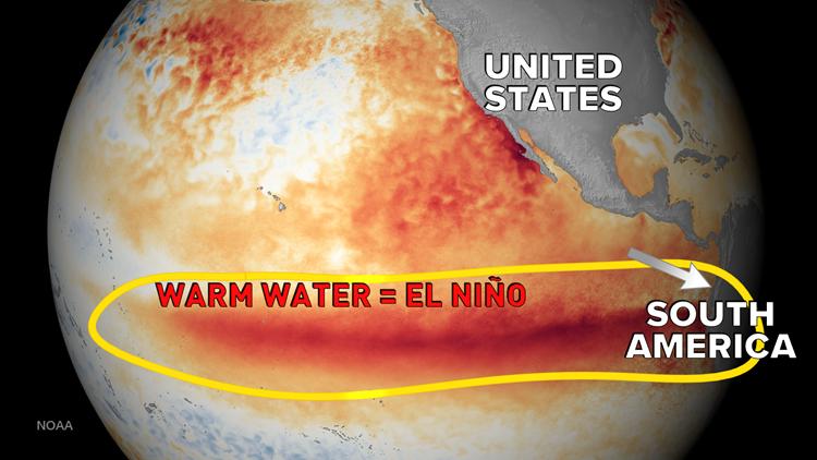 El Nino Setup