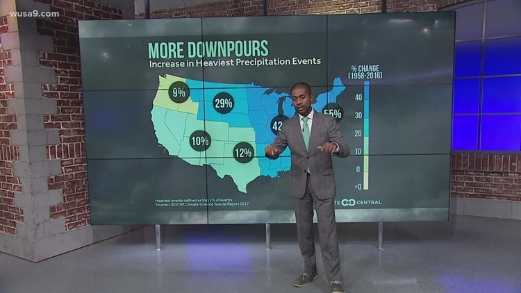 How is climate change impacting the DC area?
