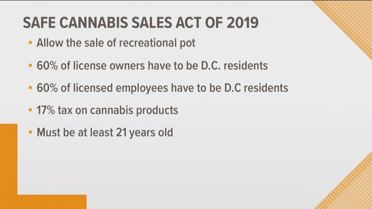 You could soon be able to legally buy weed in DC