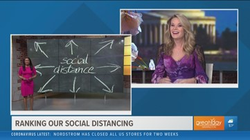 Ranking social distancing: Does your state make the grade?