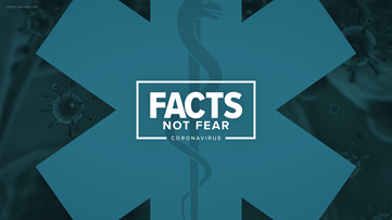 Coronavirus 101: DMV impact   Here's what you need to know