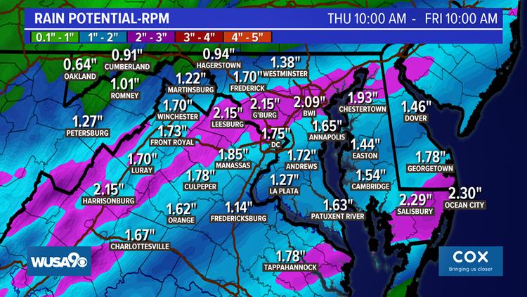 RPM Rain Amounts