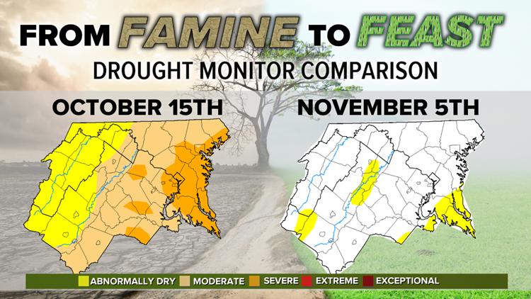 Drought Monitor Compare