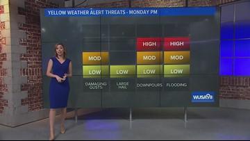 TIMELINE: Storms Monday bring damaging winds, flash flooding