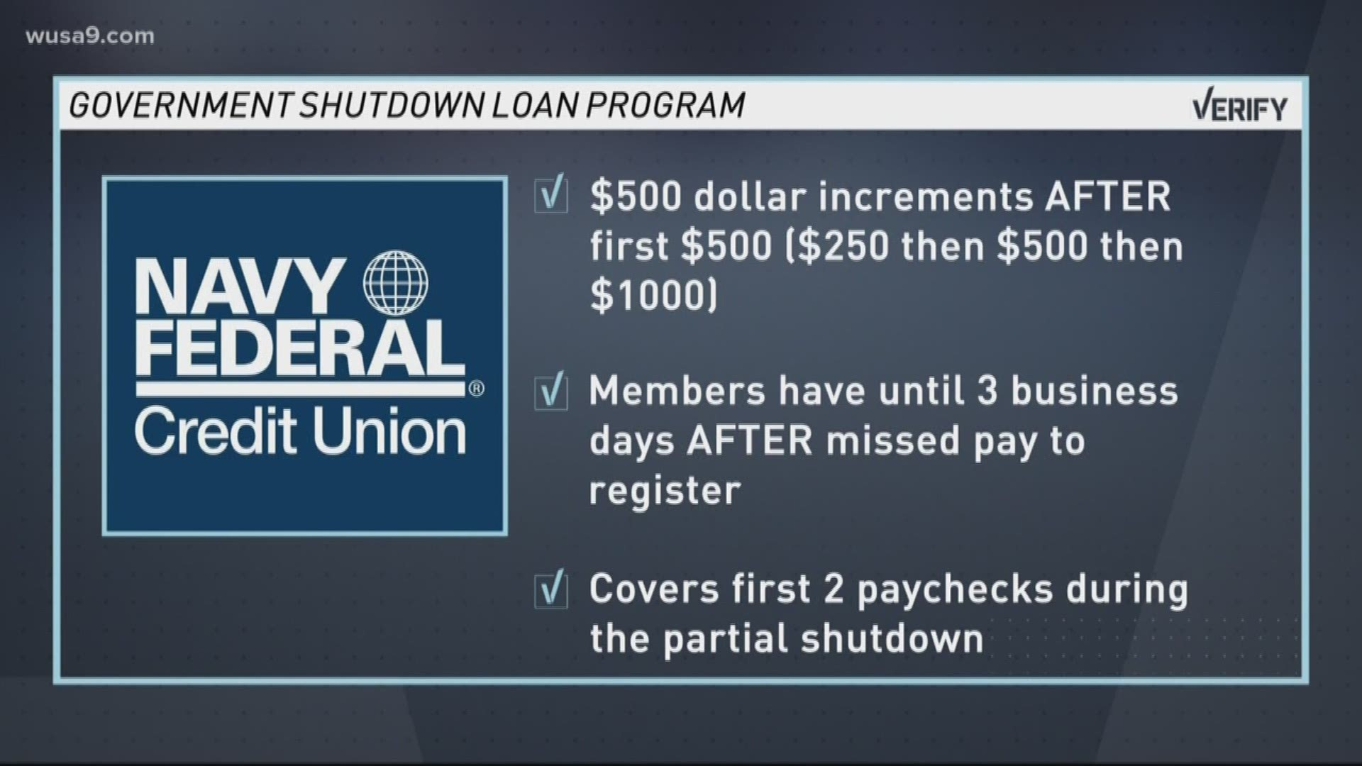 Verify Navy Federal Credit Union Providing Funding To Furloughed Members During Shutdown Wusa9 Com