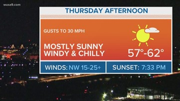 Windy March-like Thursday with wind gusts to 30 mph