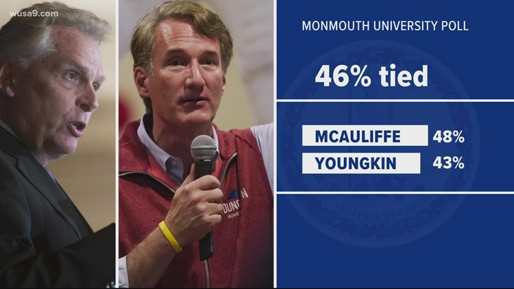 VP Kamala Harris campaigns with Virginia gubernatorial candidate Terry McAuliffe