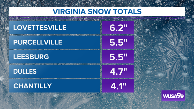 VA Snow totals 5 PM 2-20-19