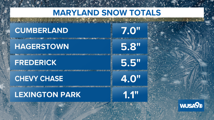 Select MD Snow Totals as of 5 PM