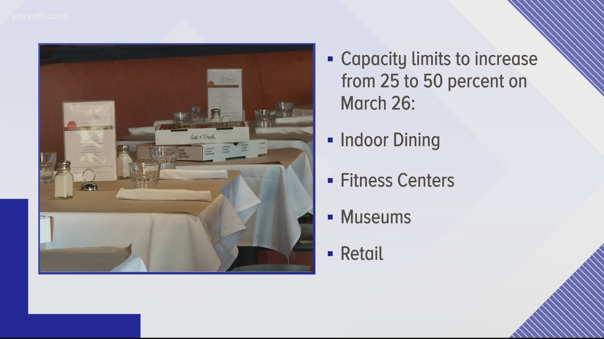Montgomery County S Reopening Plan Upsets Some Businesses Wusa9 Com