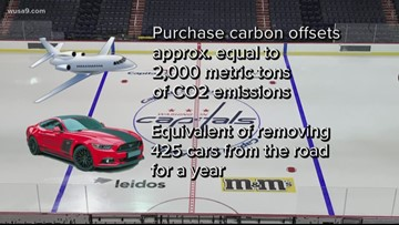 NHL celebrates Earth Day by purchasing carbon offsets