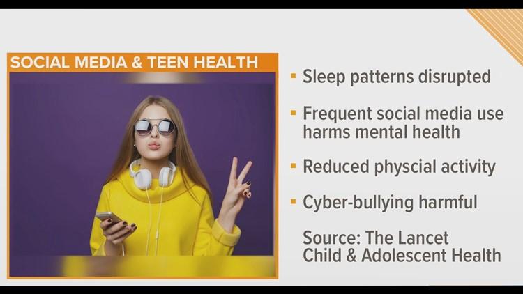 Social media and teens study