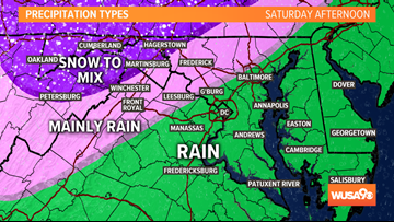 Winter storm timeline: Here's what to expect during Saturday's snow and rain