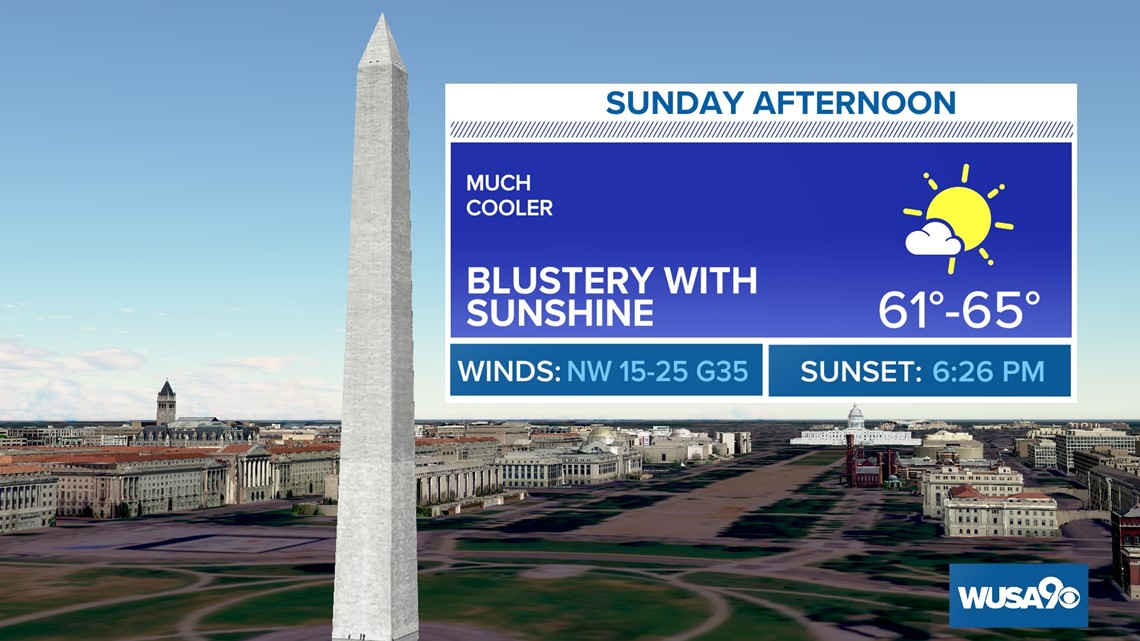 A chilly Sunday ahead