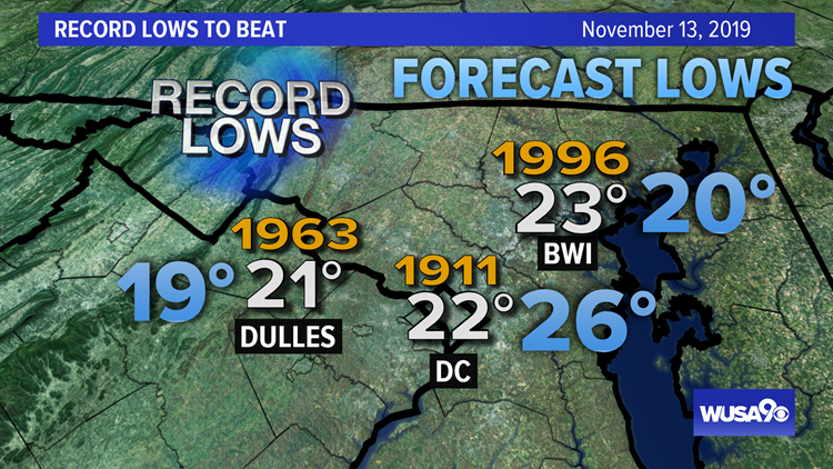 Record Lows to beat