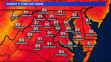 An even hotter Sunday for DC, MD & VA