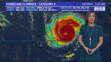 Florence could impact the DC region by Friday