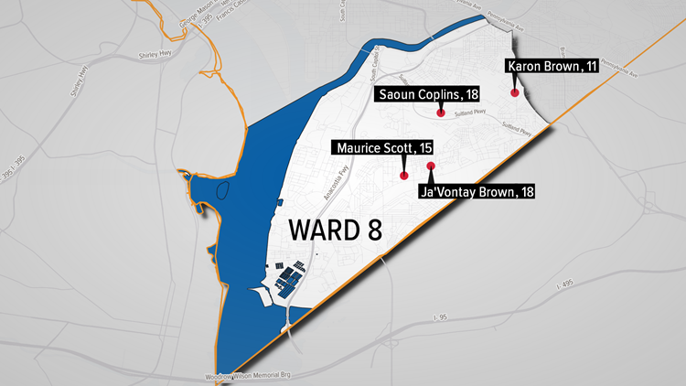 Ward 8 Youth Homicide Victims