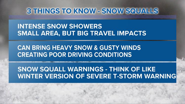 Snow Squall Warnings