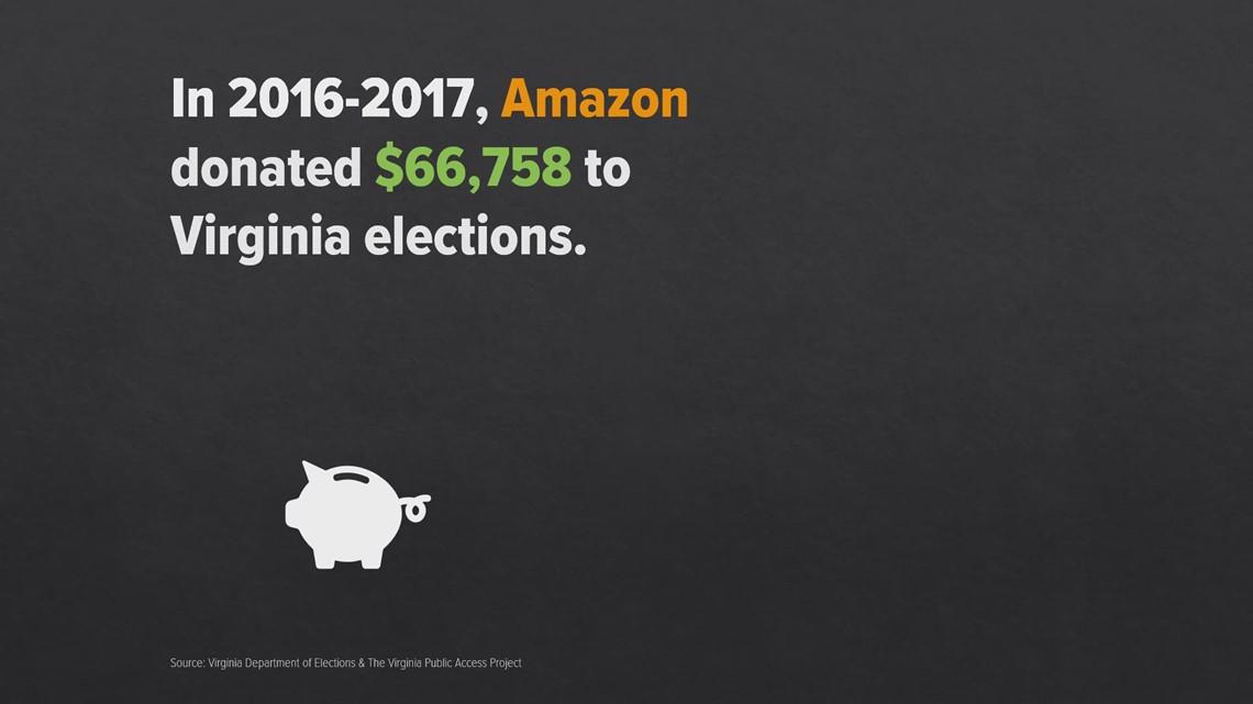 Amazon quadruples election spending in Virginia