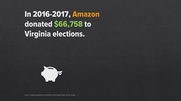 Amazon quadruples election spending in Virginia