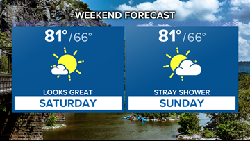 A superb weekend ahead in DC, MD, VA